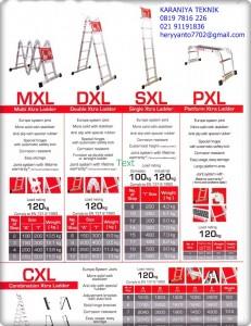 List price Tangga Alexander