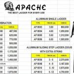 Harga Tangga Apache