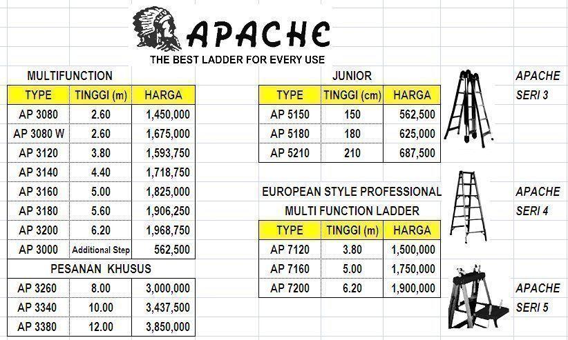 Harga Tangga Apache Harga Tangga Apache Tangga Lipat