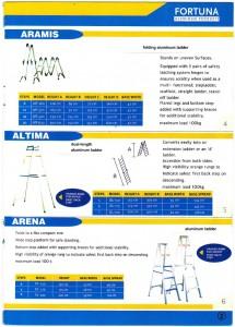Tangga Fortuna Aramis Altima Arena