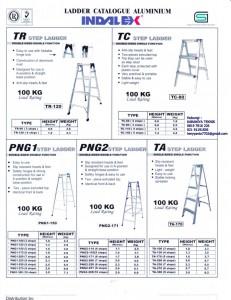 Tangga Indalex Domestic | Tangga Lipat Aluminium & Fiberglass